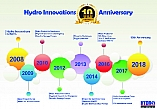 Hydro Innovations 10th Anniversary